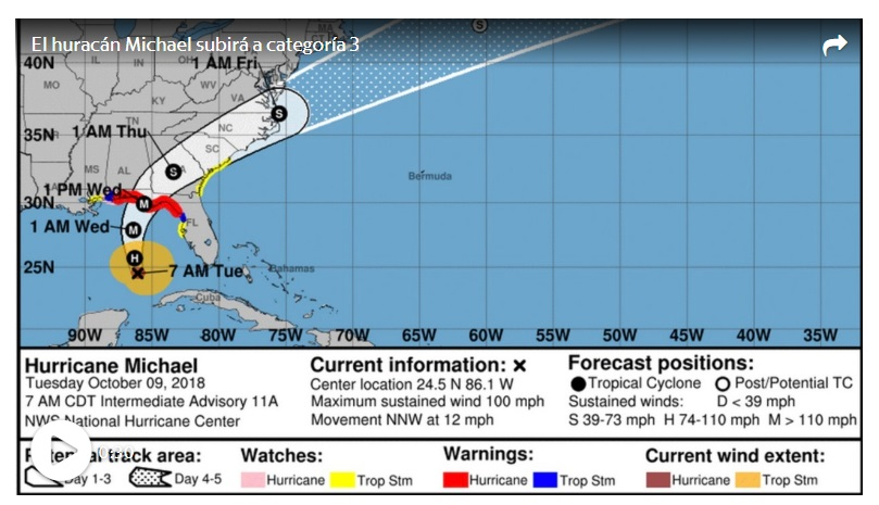 Michael sigue fortaleciéndose en el Golfo de México mientras se dirige a Florida