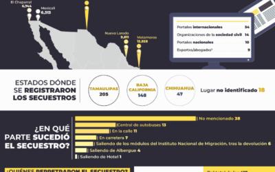 Gobierno mexicano, el muro cómplice de Estados Unidos