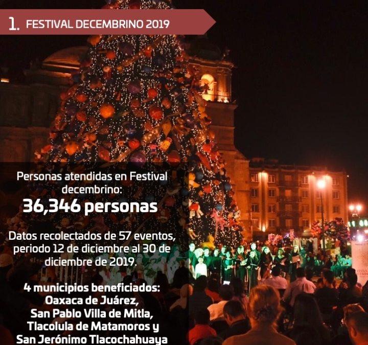 Finaliza con éxito el Festival Decembrino en Oaxaca: Seculta
