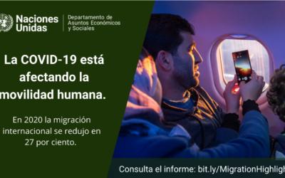 El crecimiento de la migración internacional se redujo en un 27 por ciento, o 2 millones de migrantes, debido a la COVID-19, dice la ONU